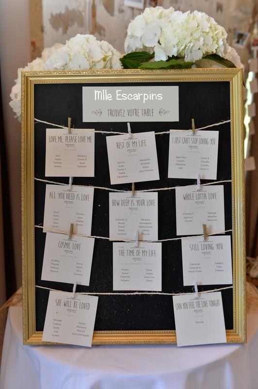 Le tableau de placement des invités.